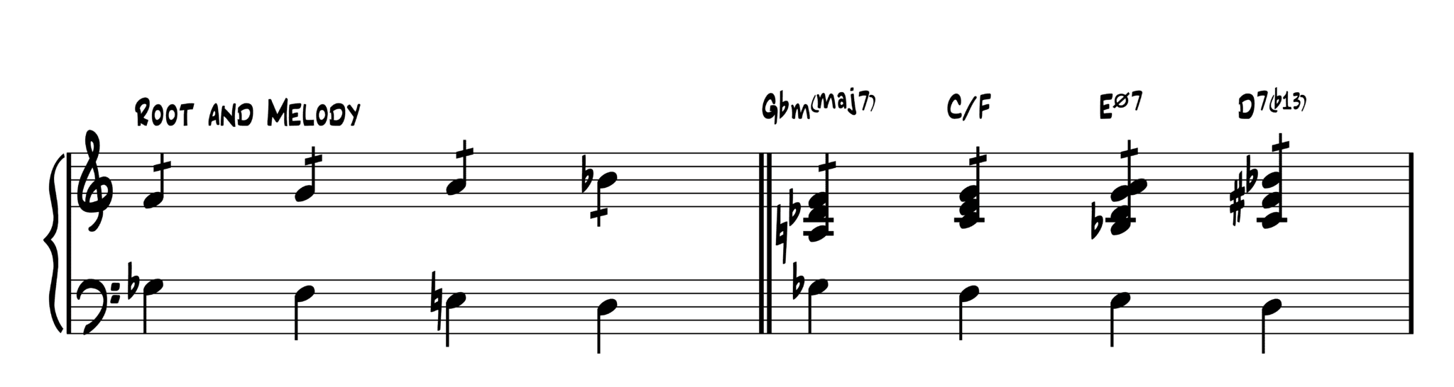 rules for harmonizing piano tunes